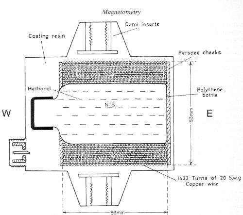 http://1010.co.uk/images/diagramm.jpg